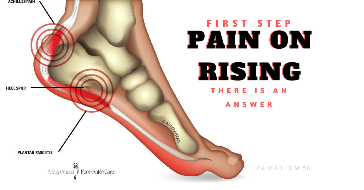 Plantar Pain – large foot -pain on rising | A Step Ahead Foot + ...